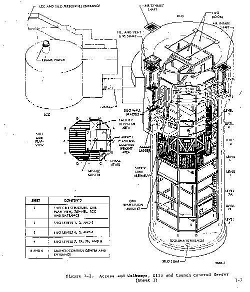 Missile Base Silo Home Design Sketches